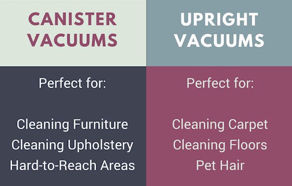 best canister vacuum vs best upright vacuum