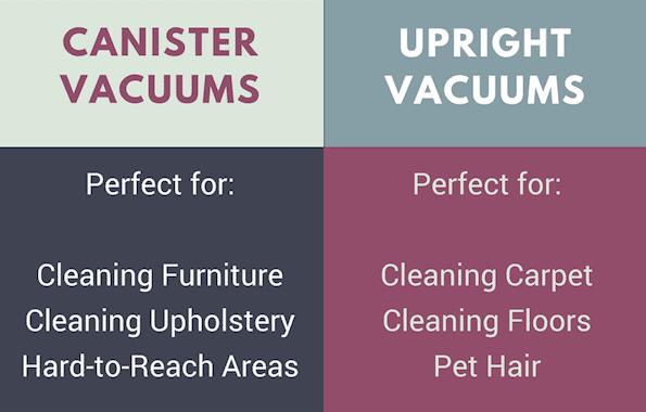 best canister vacuum vs best upright vacuum